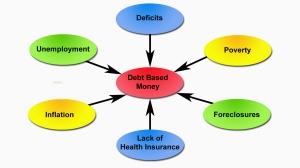 DebtBasedMoney