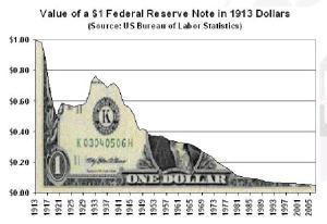 decliningDollar