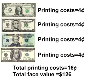 Cost of printing money