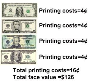 Cost of printing money